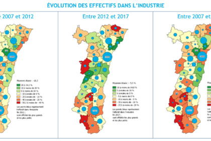 Evolution des effectifs dans l'industrie